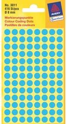 ETIKET AVERY ZWECK 3011 8MM BLAUW 416ST 1 STUK
